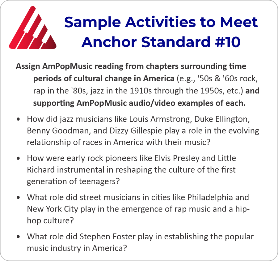 Anchor Standard 10b