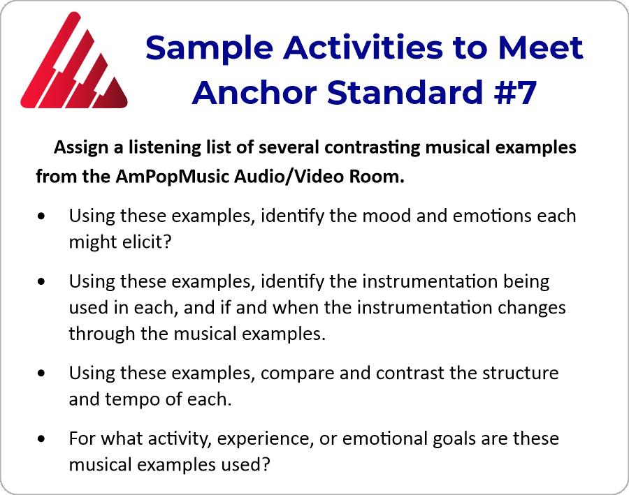 Anchor Standard 7b
