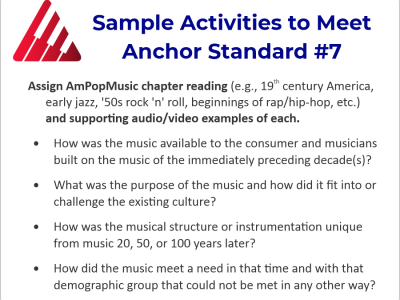 Anchor Standard 7a