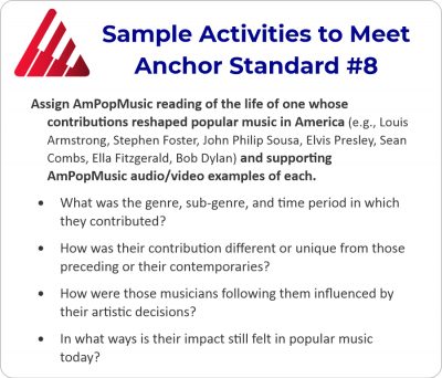 Anchor Standard 8b