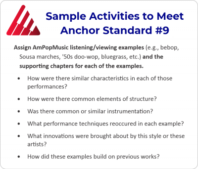 Anchor Standard 9b