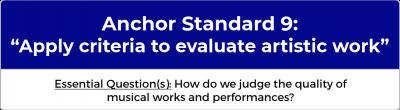 Anchor Standard 9
